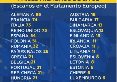 Elecciones al Parlamento Europeo en Reino Unido y Holanda